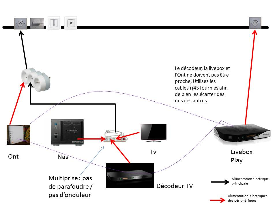 Forum orange livebox play instable solutions - Cpl wifi orange ...