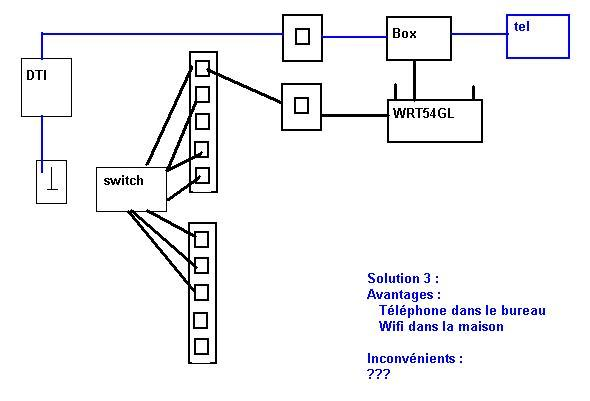 Forum orange schema de raccordement t l phonique - Schema branchement livebox orange ...